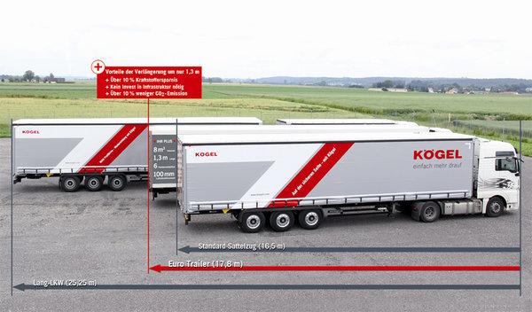 提升效率降低油耗17.8米挂车优势巨大