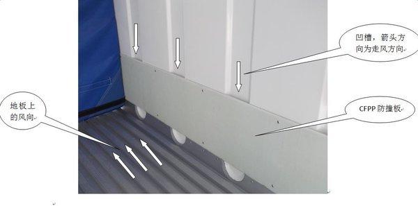 康飞六面通风冷藏车厢体自带导风功能
