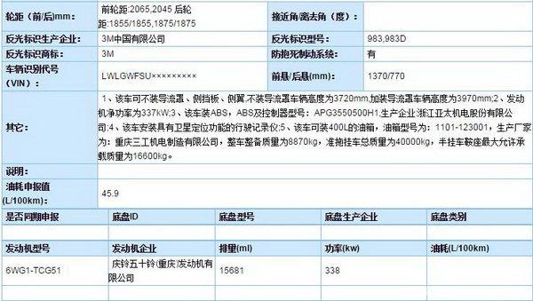 新闻中心-合众汽车销售服务(中国)有限公司