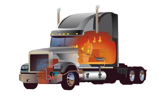 汽车燃油加热器最早产生在20世纪40年代的欧洲,主要用于冬季预热发图片