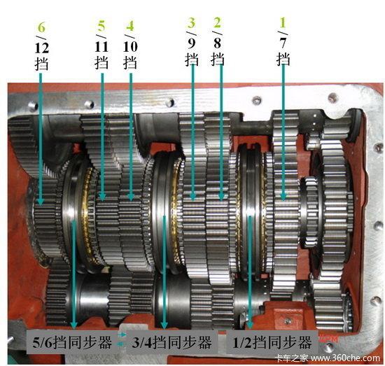 整体结构相似 法士特12JS对比一汽12TA图片