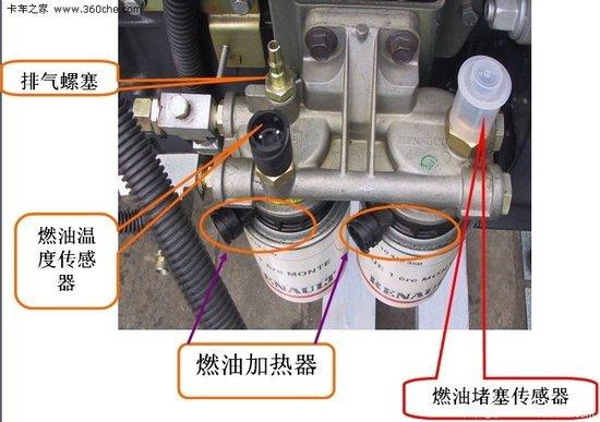 机油压力传感器_发动机的耳朵 常见柴油机传感器介绍_卡车之家